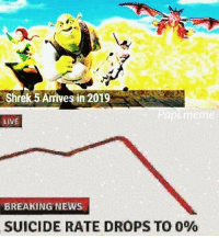 S Meme: Shrek 5 Arives in 2019  s meme  LIVE  BREAKING NEWS  SUICIDE RATE DROPS TO 0%