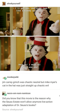 Images I stole from somewhere else dump: shrekyourself  I'1l get you, an  like a bloody accident.  Shut up! I mean it!  will end you!  嚙monkeywiki  jim carrey grinch was chaotic neutral but mike myer's  cat in the hat was just straight up chaotic evil  ecro-om-nom-nomicon  Did you know that this movie is the reason why  the Seuss Estate won't allow anymore live-action  adaptation of Dr. Seuss's books?  Source: shrekyourself Images I stole from somewhere else dump