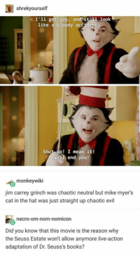 cat in the hat: shrekyourself  - I'il get you, an  1 look  like a bloody accident  Shut up! I mean it!  will end you!  monkeywiki  im carrey grinch was chaotic neutral but mike myer's  cat in the hat was just straight up chaotic evil  necro-om-nom-nomicon  Did you know that this movie is the reason why  the Seuss Estate won't allow anymore live-action  adaptation of Dr. Seuss's books?