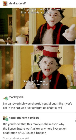 Books, The Grinch, and Jim Carrey: shrekyourself  - I'll get you, and it 11 look  like a bloody accident  Shut up! I mean it!  will end you!  monkevwiki  哟  jim carrey grinch was chaotic neutral but mike myer's  cat in the hat was just straight up chaotic evil  necro-om-nom-nomicon  Did you know that this movie is the reason why  the Seuss Estate won't allow anymore live-action  adaptation of Dr. Seuss's books?  Source: shrekyourself Cat in the hat