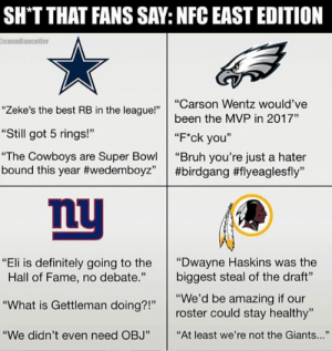 """Bruh, Dallas Cowboys, and Definitely: SH'T THAT FANS SAY: NFC EAST EDITION  Deanadiancutler  """"Zeke's the best RB in the league!""""""""Carson Wentz would've  been the MVP in 2017""""  """"Still got 5 rings!""""  """"F*ck you""""  """"The Cowboys are Super Bowl  bound this year #wedemboyz""""  """"Bruh you're just a hater  #birdgang #flyeaglesfly""""  ny  """"Dwayne Haskins was the  biggest steal of the draft""""  """"Eli is definitely going to the  Hall of Fame, no debate.""""  """"We'd be amazing if our  roster could stay healthy""""  """"What is Gettleman doing?!""""  """"We didn't even need OBJ""""  """"At least we're not the Giants..."""" The second Eagles one got me 😂"""