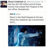 ghost in the shell: Shyne Coldchain Jr. asmooth Orator 1d  v  Get Out did 150 million and all these  movies that erased PoC flopped at the  box office. Sensational.  IGN  @IGN  Ghost in the Shell flopped at the box  office this weekend: ign.com/articles/  2017/