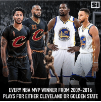 Hmmmm, interesting 👀👀💯: SI  23  35  ARRIO  30  EVERY NBA MVP WINNER FROM 2009-2016  PLAYS FOR EITHER CLEVELAND OR GOLDEN STATE Hmmmm, interesting 👀👀💯