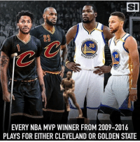 Cavs, Memes, and Nba: SI  23  35  ARRIO  30  EVERY NBA MVP WINNER FROM 2009-2016  PLAYS FOR EITHER CLEVELAND OR GOLDEN STATE Word up! 💯🔥🏀🏆 @cavs @warriors