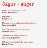 Signs Anger  Ready to murder someone:  Aries, Sagittarius  Fight mel:  Leo, Cancer  Blasting music and screams the lyrics:  Taurus, Gemini  Silently planning their revenge:  Scorpio, Virgo  Tries to calm down, but fails:  Aquarius, Capricorn  Yelling but crying at the same time:  Libra, Pisces Signs + Anger😁