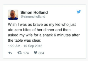 A bold strategyomg-humor.tumblr.com: Simon Holland  @simoncholland  Wish I was as brave as my kid who just  ate zero bites of her dinner and then  asked my wife for a snack 6 minutes after  the table was clear.  1:22 AM -15 Sep 2015  h 174 334 A bold strategyomg-humor.tumblr.com