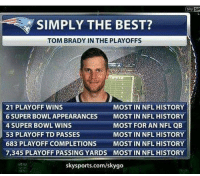 Hate all you want you can't deny tombrady is savage and the Goat patriots patriotsnation: SIMPLY THE BEST?  TOM BRADY IN THE PLAYOFFS  MOST IN NFL HISTORY  21 PLAYOFF WINS  6 SUPER BOWL APPEARANCES  MOST IN NFL HISTORY  4 SUPER BOWL WINS  MOST FOR AN NFL QB  MOST IN NFL HISTORY  53 PLAYOFF TD PASSES  683 PLAYOFF COMPLETIONS MOST IN NFL HISTORY  7,345 PLAYOFF PASSING YARDS MOST IN NFLHISTORY  skysports.com/skygo  SP Hate all you want you can't deny tombrady is savage and the Goat patriots patriotsnation