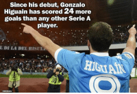 Goals, Memes, and Goal: Since his debut, Gonzalo  Higuain has scored 24 more  goals than any other Serie A  player.  L DI LA DEL RISULA  ODDSbible Follow @footy.goal ⚽️