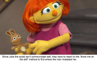 """Bort has some new competition.: Since Julia the autist can't communicate well, they have to resort to the """"show me on  the doll"""" method to find where the man molested her. Bort has some new competition."""