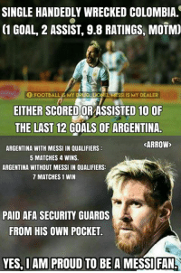 Instead of hating, Enjoy his game.  You will surely cry the day he retires from professional football!   Credits- Football is my Drug, Lionel Messi is my Dealer.: SINGLE HANDEDLY WRECKED COLOMBIA  C1 GOAL, 2 ASSIST, 9.8 RATINGS, MOTM)  FOOTBALL MY DRUG. LIONEL MESSI IS MY DEALER  EITHER SCOREDORASSISTED 10 OF  THE LAST 12 GOALS OF ARGENTINA  ARROW  ARGENTINA WITH MESSI IN QUALIFIERS  5 MATCHES 4 WINS.  ARGENTINA WITHOUT MESSI IN QUALIFIERS:  7 MATCHES 1 WIN  PAID AFA SECURITY GUARDS  FROM HIS OWN POCKET  YES, IAM PROUD TO BE A  MESSI FAN! Instead of hating, Enjoy his game.  You will surely cry the day he retires from professional football!   Credits- Football is my Drug, Lionel Messi is my Dealer.