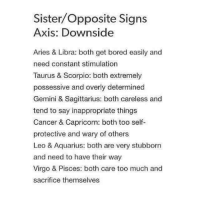 possessive: Sister/Opposite Signs  Axis: Downside  Aries & Libra: both get bored easily and  need constant stimulation  Taurus & Scorpio: both extremely  possessive and overly determined  Gemini & Sagittarius: both careless and  tend to say inappropriate things  Cancer & Capricorn: both too self-  protective and wary of others  Leo & Aquarius: both are very stubborn  and need to have their way  Virgo & Pisces: both care too much and  sacrifice themselves