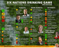 "Dank, Drinking, and England: SIX NATIONS DRINKING GAME  Presented by Dai Lama wetshDalaiLama  2013 EDITION  PUNDITS  MORE PUNDITS  INCIDENTS  KEY  Pundits misidentify  Penalty  Anyway  which song supporters  DRINK  Lawrence,  Yellow card  are Singing  let's talk  England are mentioned  Red card  about England  DRINKS  during a match they  Scrum won against  aren't playing in  the head  ""It depends which  DRINKS  Change of shirt  JIFFY  France turn up""  Accidental nudity  ""Numbers!  2003 or Jonny Wilkinson  DOWN YOUR  DRINK  Streaker  solated  A particular player's  Lions prospects are  Someone runs into  (During a replay) Stop  discussed  the posts.  it there!"" ""Run it on  and it's Toby Flood  SCORING  EDDIE  Pronounces a  BUTLER  You think the ref got  DRINK FOR EACH  players name  a decision wrong  POINT SCORED  incorrectly  Does an  epic voiceover  POST-MATCH  Drop goal  for a montage  BRIAN  INTERVIEWS  MOORE  attempt  Puts on an accent to  Front up  Goes on a minute-long  pronounce a French  Kick hits the  rant  players name  Physicality  posts  A lot to learn""  Uses a word you don't  Penalty try  One of the  Rob Howley begins  know the meaning of  pundits wears  A forward scores  Calls someone a halfwit  a hideous  scarf  a try  Has his mic silenced  Someone swears  Follow @Welsh DalaiLama on Twitter for more words of wisdom and a blessing for your hangover Get involved."