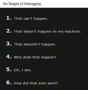 Work, How, and Why: Six Stages of Debugging  1. That can't happen.  2. That doesn't happen on my machine.  3. That shouldn't happen.  4. Why does that happen?  5. Oh, I see.  6.How did that ever work? And then we do it all over again