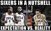 Sixers Nation free agency. 😂 https://t.co/vm1q0jubiK: SIXERS IN A NUTSHELL  @NBAMEMES  Stuthub  Stubhub  Shahi  2  EXPECTATION VS. REALITY Sixers Nation free agency. 😂 https://t.co/vm1q0jubiK
