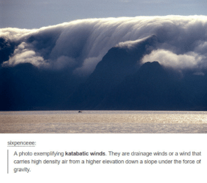 Omg, Tumblr, and Gravity: Sixpenceee:  A photo exemplifying katabatic winds. They are drainage winds or a wind that  carries high density air from a higher elevation down a slope under the force of  gravity. Katabatic windsomg-humor.tumblr.com