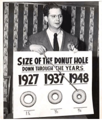 The beginning of United States' obesity problem. (1948): SIZE OFTAE DONUT HOLE  DOWN THROUGH THE YEARS  1927 19371948  78  8 The beginning of United States' obesity problem. (1948)