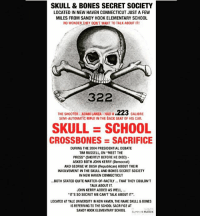 "Bones, George W. Bush, and Memes: SKULL & BONES SECRET SOCIETY  LOCATED IN NEW HAVEN CONNECTICUT JUST A FEW  MILES FROM SANDY H00K ELEMENTARY SCHOOL  NO WONDERIHEY DON'T WANT TO TALK ABOUT ITI  322  THE SHOOTER ADAM LANZA -HAD A  .223  CALIBRE  SEMI-AUTOMATIC RIFLE IN THE BACK SEAT oF HIS CAR.  SKULL SCHOOL  CROSSBONES SACRIFICE  DURING THE 2004 PRESIDENTIAL DEBATE  TIM RUSSELL ON ""MEET THE  PRESS"" (SHORTLY BEFORE HE DIED)  ASKED BOTH JOHN KERRY (Democrat)  AND GEORGE W BUSH (Republican) ABOUT THEIR  INVOLVEMENT IN THE SKULL AND BONES SECRET SOCIETY  IN NEW HAVEN CONNECTICUT  ...BOTH STATED QUITE MATTER-0F-FACTLY THAT THEY COULDN'T  TALK ABOUT IT.  JOHN KERRY ADDED AS WELL,...  ""IT'S SO SECRET WE CAN'T TALK ABOUT IT"".  LOCATED AT YALE UNIVERSITY IN NEW HAVEN, THE NAME SKULL & BONES  IS REFERRING TO THE SCH00L SACRIFICE AT  SANDY HOOK ELEMENTARY SCH00L  mno MATRIX 322 322 march 22nd 22 skullandbones skullandbones322 falseflags secretsociety occult oathtaking oathkeeper 322 bush kerry president georgebush johnkerry magik"