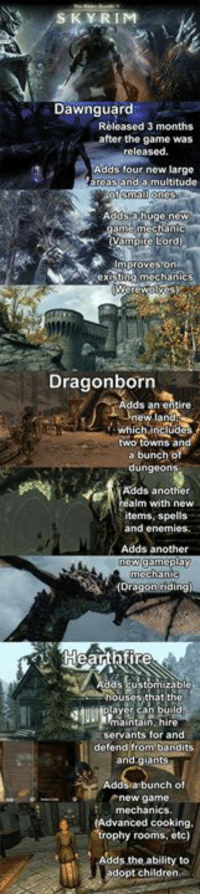 This game did DLC right.: SKY RIM  Dawn guard  Released 3 months  after the game was  released  our new large  and a mu  mechanics  Dragonborn  W land  Which two towns an  a bunch of  dungeons  Adds another  items, spells  and enemies.  Aid,another  ameplay  (Dragon  Sustomizable  maintain, hire  servants for and  rom bandits  de  bunch  new game  mechanics.  (Advanced cooking  trophy rooms, etc)  Adds the ability to  adopt children This game did DLC right.