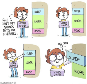 Food, Video Games, and Work: SLEEP  SLEEP  AW, L  CANT FIT VDEWoRK  GAMESGAMES  INTO MY  SCHEDULE.  WORK  VIDEO  GAMES  FOOD  FOOD  OR CAN  I?..  SLEEP  し,SLEEP  WORK  VIDEO  GAMES  WORK  FOOD  VIDEO  GAMES  OWLTURD.com Let's just swap these here..