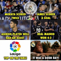 Memes, Real Madrid, and Soccer: SLING  Emirate  MORATA SCORED  JAMES SCORED  UTC TWICE  A GOAL  ASENSIO PLAYED WELL  REAL MADRID  WON 4-2  HAD AN ASSIST  LaLiga  TOP ON THE TABLE  IT WAS A GOOD DAY! Tag a Real Madrid fan! 👆⚽️ Follow @instatroll.soccer