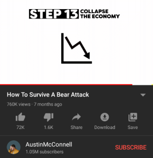 SLPT: Survive bear attack by collapsing the economy. Shitty tip as that would only make the bear hungrier and angrier: SLPT: Survive bear attack by collapsing the economy. Shitty tip as that would only make the bear hungrier and angrier