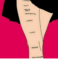 I love this🙅 feminismisforeverybody feminist slutshaming equality: SLUT  -ASKING  FOR IT  PROVOCATIVE  .CHEEKY  FLIRTY  PROPER  -OLD FASHIONER I love this🙅 feminismisforeverybody feminist slutshaming equality