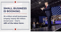 Small business is BOOMING with optimism at an all-time high! This means JOBS, JOBS, JOBS! 45.wh.gov/SEfQ3A: SMALL BUSINESS  IS BOOMING  30 million small businesses  employ nearly 58 million  Americans that's  48% of the labor force.  PRO  MAKE AM Small business is BOOMING with optimism at an all-time high! This means JOBS, JOBS, JOBS! 45.wh.gov/SEfQ3A