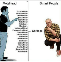 Lmao, Memes, and Progressive: Smart People  Metalhead  Thrash Metal  Groove Metal  Heavy Metal  Black Metal  oom Metal  Folk Metal  Grindcore  Metalcore  Industrial Metal  Progressive Metal  L Garbage  Speed Metal  Stoner Metal  Post Metal  Power Metal  Deathcore  Death Metal  Glam Metal  Gothic Metal  Extreme Metal  Crust punk Small intermission lmao back to ur regular memes. Look at all the pissed off metal heads in the comments lmao same mentality as a botdf fan
