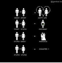 ;(: SMART SMART  SMART STUPID  STUPID SMART  STUPID STUPID  HAPPY LIFE  PREGNANT  MARRIAGE  DISASTER  @gambar luc ;(