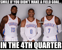 OKC Thunder Big 3 went 0/14 from the field in the 4th quarter. 🙄: SMILE IF YOU DIDN'T MAKE A FIELD GOAL..  @NBAMEMES  HUND  13.  ORC  U矗シ  OKC  IN THE 4TH QUARTER OKC Thunder Big 3 went 0/14 from the field in the 4th quarter. 🙄
