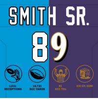 Memes, 🤖, and Ice: SMIT  SR  B1  1,031  14,731  ICE UP, SON!  RECEPTIONS  REC YARDS  REC TDs Have a career, @89SteveSmith! FarewellAgent89