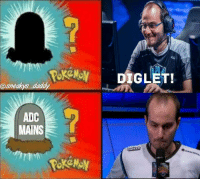 Memes, 🤖, and Twitches: @sneaks doda  ADC  MAINS  DIGLET! = LeagueMemes ft. Wingolos =  Wingolos www.youtube.com/c/wingolos www.twitch.tv/wingolos