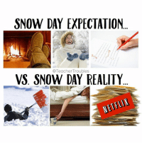 It's amazing how little can be accomplished in the same amount of time you'd usually have taught 7 subjects.: SNOW DAY EXPECTATION  Teacher Troubles  SNOW DAY REALITY. It's amazing how little can be accomplished in the same amount of time you'd usually have taught 7 subjects.