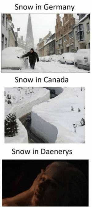 Forecasting for snow...: Snow in Germany  Snow in Canada  Snow in Daenerys Forecasting for snow...