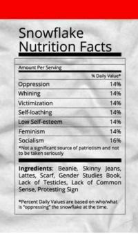 "Facts, Feminism, and Memes: Snowflake  Nutrition Facts  Amount Per Serving  Daily Value*  14%  oppression  Whining  14%  14%  Victimization  14%  Self-loathing  Low Self-esteem  14%  14%  Feminism  Socialism  16%  *Not a significant source of patriotism and not  to be taken seriously  Ingredients: Beanie, Skinny Jeans,  Lattes, Scarf, Gender Studies Book,  Lack of Testicles, Lack of Common  sense, Protesting sign  *Percent Daily Values are based on who/what  is ""oppressing the snowflake at the time."