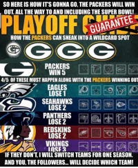Aaron Rodgers, Philadelphia Eagles, and God: SO HERE IS HOW ITS GONNA GO, THE PACKERS WILL WIN  OUT ALL THE WAY TO AND INCLUDING THE SUPER BOWL!  SKGUARANTEE  HOW THE PACKERS CAN SNEAK INTO A WILDCARD SPOT  -) PACKERS  WIN 5  4/5 OFTHESE MUST HAPPEN ALONG WITH THE PACKERS WINNING OUT  EAGLES  LOSE 1  SEAHAWKS !  LOSE2  PANTHERS R?  LOSE 2  REDSKINS  LOSE 2  WIOENGSNSTROINE SAS  InSF3  IF THEY DON'T, IWILL'SWITCH TEAMS FOR ONE SEASON.  AND YOU, THE FOLLOWERS... WILL DECIDE WHICH TEAM! Just like the graphic says, if my 13-time WORLD CHAMPION Green Bay Packers do not win out... then I will switch teams. This is an opportunity for a little vengeance for the followers who have allowed me to live in their head #rentfree for almost 3 years now.   So for every Cryboys, Cheatriots and Viqueens fan out there... now is your chance.   That being said, I have no doubt whatsoever that I will be the one laughing when this is all over with. Aaron Rodgers aka GOD is about to embark on a tear that will be forever remembered as the greatest 9 games of his career -- the greatest stretch ever for any individual player period in NFL history.   Yes, you heard me correctly. Aaron Rodgers, the Packers and myself are about to make history. You heard it here first, go ahead and screenshot this all you want... it'll just be wasted memory on your phones.   The Quest For 14 will be complete and Aaron Rodgers will be regarded as the greatest professional athlete ever -- across all of sports. #RealTalk   #LambeauLeaper #QuestFor14 #SBBound