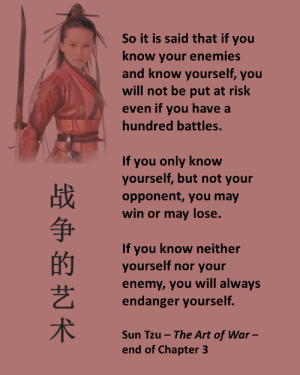 Know Yourself, Tumblr, and Blog: So it is said that if you  know your enemies  nd know yourself, you  will not be put at risk  ven if you have a  hundred battles.  If you only know  yourself, but not your  opponent, you may  win or may lose.  争  If you know neither  yourself nor your  enemy, you will always  endanger yourself  艺  Sun Tzu-The Art of War  end of Chapter 3 theuseofashes:  The Art of War, written in the 5th century BC by Chinese General Sun Tzu has long been studied by all military. It is extensible to all struggles, such as the fight for social justice.