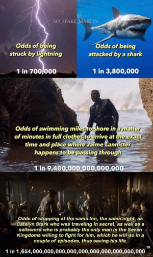 Bad, Clothes, and Life: SO_SPAKE MARTIN  Odds of being  struck by lightning  Odds of being  attacked by a shark  1 in 700 000  1 in 3,800,000  Odds of swimming miles to shore in a matter  of minutes in full clothes to arrive at the exact  time and place where Jaime Lannister  happens to be passing through  1 in 9,400,000,000,000,000  Odds of stopping at the same Inn, the same night, as  Catelyn Stark who was traveling in secret, as well as a  sellsword who is probably the only man in the Seven  Kingdoms willing to fight for him, which he will do in a  couple of episodes, thus saving his life.  10  1 in 1,654,000,000,000,000,000,000,000,000,000,000 D&D bad