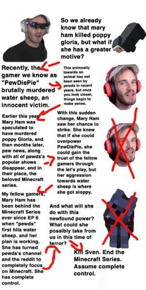 """Minecraft, News, and Reddit: So we already  know that mary  ham killed poppy  gloria, but what if  she has a greater  motive?  Recently, the  This animosity  towards an  gamer we know as  """"PewDiePie""""  animal has not  been seen by  pewds in recent  years, but once  you look closer,  things begin to  make sense.  brutally murdered  water sheep, an  innocent victim.  With this sudden  Earlier this year  Mary Ham was  speculated to  have murdered  change, Mary Ham  saw her chance to  strike. She knew  that if she could  poppy Gloria, and  then months later  pew news, along  with all of pewds's  popular shows  disappear, and in  their place, the  beloved Minecraft  overpower  PewDiePie, she  could gain the  trust of the fellow  *7  gamers through  the let's play, but  her aggression  towards water  series  sheep is where  she got sloppy.  My fellow gamers,  Mary Ham has  been behind the  And what will she  Minecraft Series  do with this  ever since EP 6  newfound power?  when """"pewds""""  What could she  first hits water  possibly take from  us in this time of  terror?  sheep. and her  plan is working.  She has turned  Kill Sven. End the  Minecraft Series  Assume complete  control  pewds's channel  and the reddit to  completely focus  on Minecraft. She  has complete  control. Gamers, this is Urgent! We must save PewDiePie and protect Sven at all costs!"""