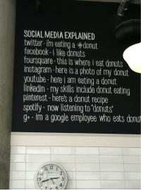 I Am Eating: SOCIAL MEDIA EXPLAINED  twitter-im eating a #donut  facebook-i like donuts  foursquare-this is where i eat donuts  instagram-here is a photo of my donut  youtube- here i am eating a donut  linkedin - my skills include donut eating  pinterest-heres a donut recipe  spoify- now listening to donuts  ge- im a google employee who eats donut  12  2.  3:  4.