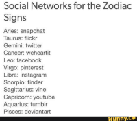 Signs snapchat zodiac on Here's What
