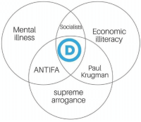 Memes, Supreme, and Socialist: Socialist  Mental  illness  Economic  illiteracy  Paul  Krugman  ANTIFA  supreme  arrogance (DS)