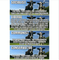 America, Guns, and Memes: SOCIALIST  POINT USA  YOU HAVE TWO COWS. THE GOVERNMENT  TAKES ONEAND GIVESIT TO YOUR NEIGHBOR  LIBERAL  YOU HAVE TWO COWS YOUR NEIGHBOR HAS NONE  YOU FEEL GULTY, SOYOU VOTE PEOPLEINTO OFFICE  THAT TAX YOUR COWS, FORCING YOU TO SELL ONE  TO PAY THE TAK.THE PEOPLE YOU VOTED FOR THEN  USE YOUR TAK MONEY TO BUYA COW AND GIVE IT  TO YOUR NEIGHBOR. YOU FEEL RIGHTEOUS  COMMUNIST  YOUHAVETWO COWS. THE GOVERNMENT  SEIZES BOTH AND PROVIDES YOU WITH  A CUP OF MILK PER DAY  CONSERUATIVE  YOU'HAVE TWO COWS. YOU SELLONE, BUY  A BULL AND BUILD A HERD OF COWS . . Conservative America SupportOurTroops American Gun Constitution Politics TrumpTrain President Jobs Capitalism Military MikePence TeaParty Republican Mattis TrumpPence Guns AmericaFirst USA Political DonaldTrump Freedom Liberty Veteran Patriot Prolife Government PresidentTrump Partners @conservative_panda @reasonoveremotion @conservative.american @too_savage_for_democrats @conservative.nation1776 @keepamerica.usa -------------------- Contact me ●Email- RaisedRightAlwaysRight@gmail.com ●KIK- @Raised_Right_ ●Send me letters! Raised Right, 5753 Hwy 85 North, 2486 Crestview, Fl 32536