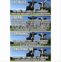 America, Facebook, and Food: SOCIALIST  TURNIN  POINT U  YOU HAVE TWO COWS, THE GOVERNMENT  TAKES ONE AND GIVES IT TO YOUR NEIGHBOR  LIBERAL  YOU HAUE TWO COWS, YOUR NEIGHBOR HAS NONE  YOU FEEL GUILTY,SOYOU VOTE PEOPLE'INTO OFFICE  THAT TAX YOUR COWS, FORCING YOU TO SELL ONE  TOPAY THE TAK THE PEOPLE YOU VOTEDFOR THEN  USE YOUR TAK MONEY TO BUY A COW AND GIVE IT  TO YOUR NEIGHBOR, YOU FEEL RIGHTEOUS  COMMUNIST  YOU HAVE TWO COWS. THE GOVERNMENT  SEIZES BOTH AND PROVIDES YOU WITH  A CUP OF MILK PER DAY  CONSERVATIVE  YOU'HAVE TWO COWS. YOU SELLONE, BUY  A BULLAND BUILD A HERD OF COWS Just some food for thought. liberalismisamentaldisorder communism socialism trumpmemes liberals libbys democraps liberallogic liberal maga conservative constitution presidenttrump resist thetypicalliberal typicalliberal merica america stupiddemocrats donaldtrump trump2016 patriot trump yeeyee presidentdonaldtrump draintheswamp makeamericagreatagain trumptrain triggered CHECK OUT MY WEBSITE AND STORE!🌐 thetypicalliberal.net-store 🥇Join our closed group on Facebook. For top fans only: Right Wing Savages🥇 Add me on Snapchat and get to know me. Don't be a stranger: thetypicallibby Partners: @theunapologeticpatriot 🇺🇸 @too_savage_for_democrats 🐍 @thelastgreatstand 🇺🇸 @always.right 🐘 @keepamerica.usa ☠️ @republicangirlapparel 🎀 @drunkenrepublican 🍺 TURN ON POST NOTIFICATIONS! Make sure to check out our joint Facebook - Right Wing Savages Joint Instagram - @rightwingsavages