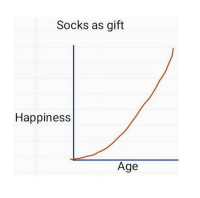 Dank, Happiness, and No Lie: Socks as gift  Happiness  Age I see no lie here.