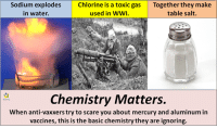 Remember kids, understanding basic chemistry is important  *EDIT* This if from Refutations of Antivax Memes.  The watermark did not transfer for unknown reasons: sodium explodes  Chlorine is a toxic gas Together they make  used in WWI.  table salt.  in water.  Chemistry Matters.  Rt AVM  When anti-vaxxers try to scare you about mercury and aluminum in  vaccines, this is the basic chemistry they are ignoring. Remember kids, understanding basic chemistry is important  *EDIT* This if from Refutations of Antivax Memes.  The watermark did not transfer for unknown reasons