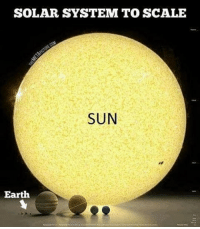 Memes, Earth, and Solar System: SOLAR SYSTEM TO SCALE  SUN  Earth