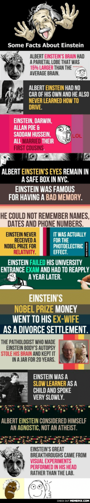 Some Facts About Einsteinomg-humor.tumblr.com: Some Facts About Einstein  ALBERT EINSTEIN'S BRAIN HAD  A PARIETAL LOBE THAT WAS  15% LARGER THAN THE  AVERAGE BRAIN.  ALBERT EINSTEIN HAD NO  CAR OF HIS OWN AND HE ALSO  NEVER LEARNED HOW TO  DRIVE.  EINSTEIN, DARWIN,  ALLAN POE &  SADDAM HUSSEIN,  ALL MARRIED THEIR  FIRST COUSINS.  LOL  ALBERT EINSTEIN'S EYES REMAIN IN  A SAFE BOX IN NYC.  EINSTEIN WAS FAMOUS  FOR HAVING A BAD MEMORY.  HE COULD NOT REMEMBER NAMES,  DATES AND PHONE NUMBERS.  IT WAS ACTUALLY  FOR THE  PHOTOELECTRIC  EFFECT.  EINSTEIN NEVER  RECEIVED A  NOBEL PRIZE FOR  RELATIVITY.  EINSTEIN FAILED HIS UNIVERSITY  ENTRANCE EXAM AND HAD TO REAPPLY  A YEAR LATER.  EINSTEIN'S  NOBEL PRIZE MONEY  WENT TO HIS EX-WIFE  AS A DIVORCE SETTLEMENT.  THE PATHOLOGIST WHO MADE  EINSTEIN BODY'S AUTOPSY  STOLE HIS BRAIN AND KEPT IT  IN A JAR FOR 20 YEARS.  EINSTEIN WAS A  SLOW LEARNER AS A  CHILD AND SPOKE  VERY SLOWLY.  ALBERT EINSTEIN CONSIDERED HIMSELF  AN AGNOSTIC, NOT AN ATHEIST.  EINSTEIN'S GREAT  BREAKTHROUGHS CAME FROM  VISUAL EXPERIMENTS  PERFORMED IN HIS HEAD  RATHER THAN THE LAB.  CHECK OUT MEMEPIX.COM Some Facts About Einsteinomg-humor.tumblr.com