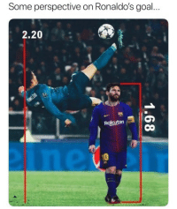 Is it the best goal either of them have scored?: Some perspective on Ronaldo's goal...  2.20  Rakuten  0 Is it the best goal either of them have scored?