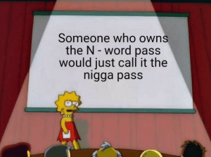 Flexing, Word, and The Others: Someone who owns  the N - word pass  would just call it the  nigga pass Just to flex on the others